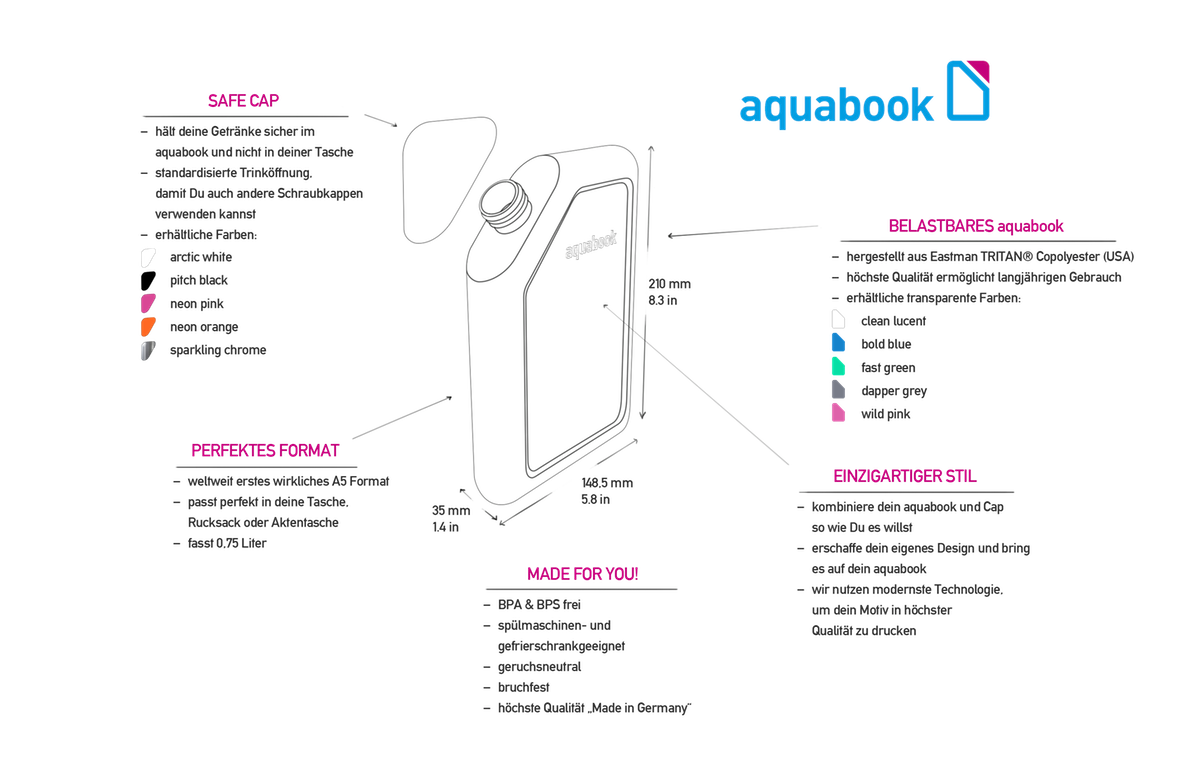 aquabook (Deutsch)