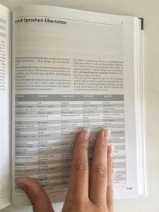 Die Kuechenbibel - abc - Eine Enzyklopädie der Kulinaristik