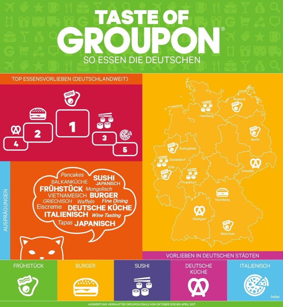 So essen die Deutschen Groupon Infografik